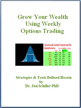 Best broker for weekly options