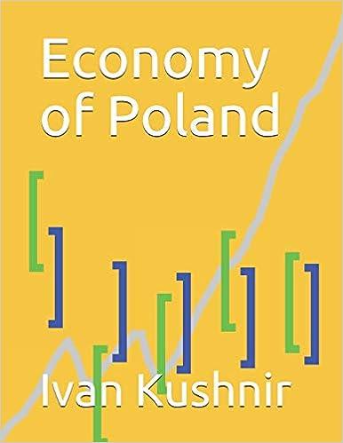 Economy of Poland