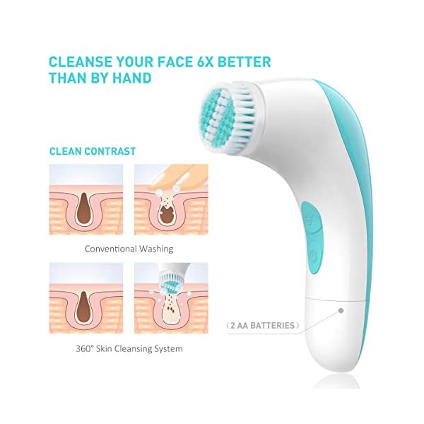 【2019 Upgraded】ETEREAUTY Facial Cleansing Brush, Waterproof Face Brush with 4 Brush Heads and a Protective Travel Case - Deep Cleansing, Gentle Exfoliating, Removing Blackhead for Face and Body, Green