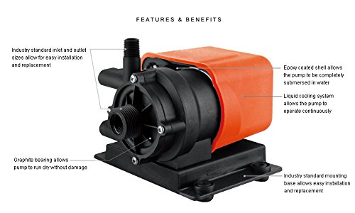 SEAFLO Marine Air Conditioner Magnetic Drive Raw Water Circulation Pump 250 GPH 115V Submersible