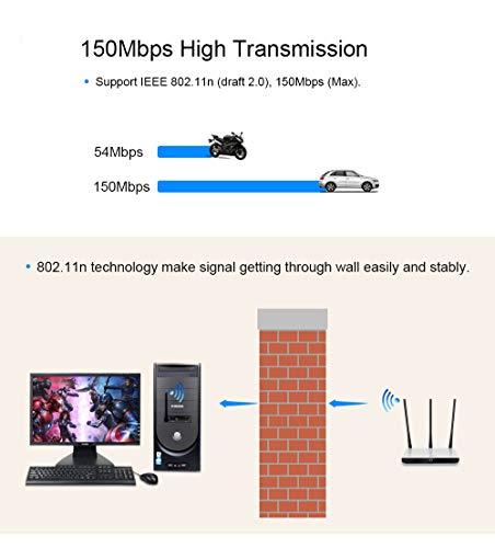 USB WiFi Antenna Adapter Dongle for Infomir Mag 254 256 Linkbox Jynxbox Aura HD