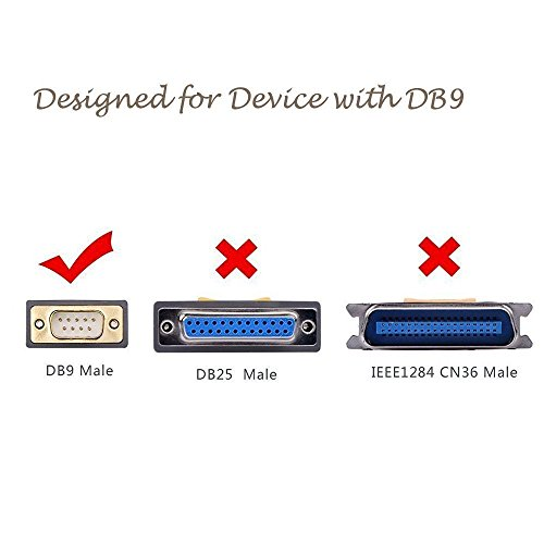 Top-Longer USB 2.0 to RS232 DB9 Serial Male Converter Adapter Cable with PL2303 Chipset Compatible with Windows Mac OS - Add an RS232 Serial Port to Your PC/Notebook by Top-Longer (Image #6)