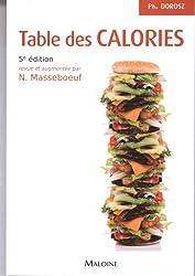 Table des calories