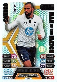 Price comparison product image Match Attax Extra 2013 / 2014 Sandro Man Of The Match 13 / 14