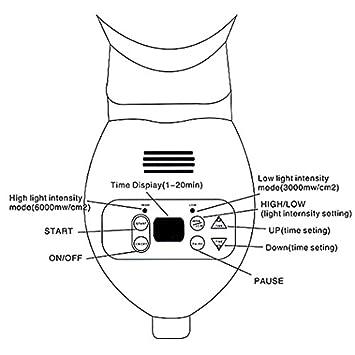 Dental Teeth Whitening Machine Holding on Table, LED Blue Light Lamp for Teeth Bleaching Accelerator