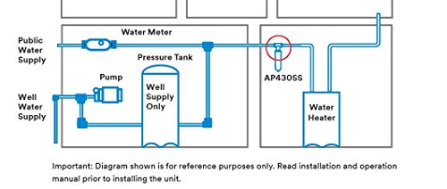 Buy hot water heater reviews