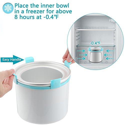 Ice Cream Maker with Detachable Frozen Bowl and Auto Shut-off Timer, 1.5 Quart, BPA Free, Electric ice Cream Machine for Kids DIY Frozen Yogurt, Gelato Or Sorbet Maker by BIMONK (Image #4)