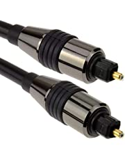 ATZ TOSLink Optical Digital Audio Cable 6mm lead w/Gold connectors 2m