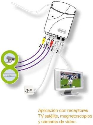 MODULADOR TV DBL BANDA VHF / UHF PARA INTERIOR DOMESTICO AV ...