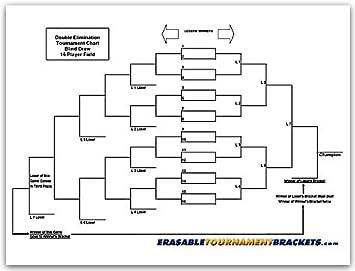 tournament brakcet