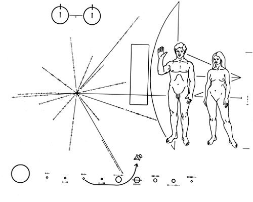 Poster A3 NASA Pioneer F Plaque Symbology The Pioneer F spacecraft destined to be