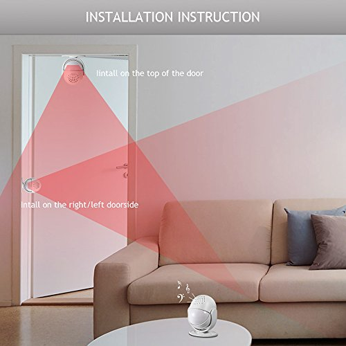 Fuers M6 Wireless Motion Alarm and Alert System with Customize Voice/Songs Function,Welcome Guest Entry Chime, Connectable Speaker for Shop, Hotel, Home by Fuers (Image #7)