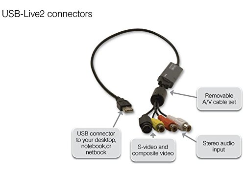 Hauppauge 610 USB-Live 2 Analog Video Digitizer and Video Capture Device by Hauppauge (Image #2)