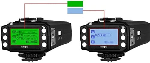 Receiver 2.4GHz TTL for Sony MI Hot Shoe Mirrorless Digital SLR Cameras A7 A7R A7RII A6300 A65 A77II RX10III A6000 RX1RII A7II A7SII A7S PIXEL King Pro Wireless Flash Trigger
