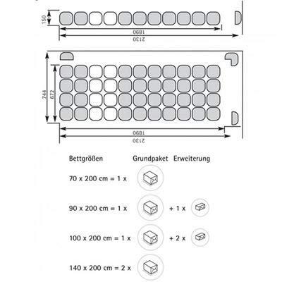 Berger Komfort-Schlafsystem Sentina Mobil Federelemente Lattenrost
