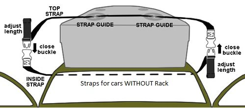 RoofBag Car Top Carrier Extra Straps -for Cars with or Without Rack by RoofBag (Image #2)