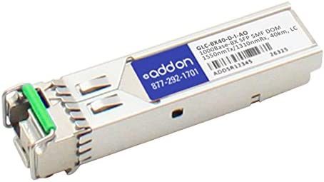 AddOn SFP Module
