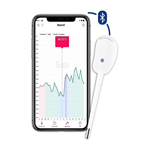Smart Period Tracker Fertility Monitor, Basal Body Temperature Thermometer (BBT) Accurate Ovulation Prediction, Bluetooth Oral Basal Thermometer for Apple and Android ...