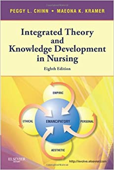 knowledge development in nursing More than a just treatise on knowledge theory, nursing knowledge development and clinical practice brings concrete examples of how, once acquired, nursing knowledge can improve nursing practice and gives a greater picture of the state of nursing theory today and for the future.