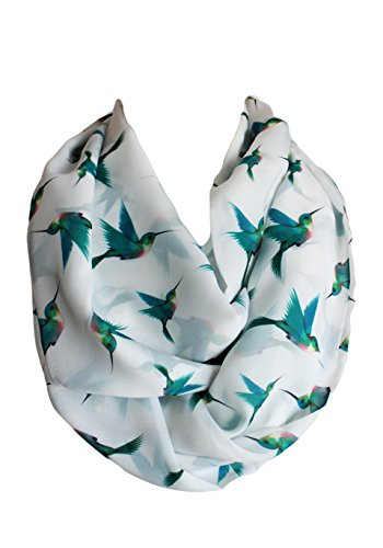Etwoa's Teal Blue Birds...