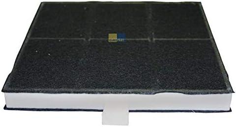Filtro de carbón 225x230mm campana extractora Bosch Siemens 360732: Amazon.es: Hogar