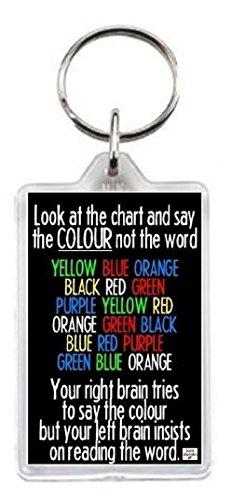 Color y cerebro Teaser derecha izquierda leer hablar clave ...