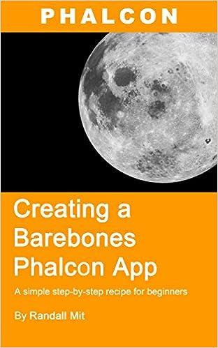 Creating a Barebones Phalcon App: A simple step-by-step