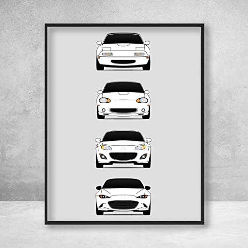 Amazon.com: Mazda Miata MX-5 Poster Print Wall Art Of The