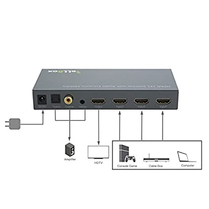 Hall Research VHD-HD2CV HDMI or DVI to Composite Video /& Audio Scan Converter