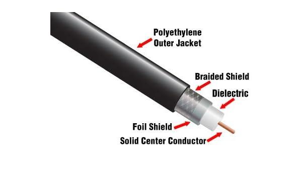 Altelix AX400 LMR400 LMR-400 Equivalent 50 Ohm Low Loss Coax Cable 500/' FT Spool