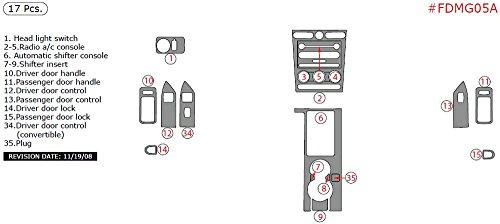 Sp moreover 14001 0200 also B00ST9N092 additionally  on jeep wrangler dash overlay