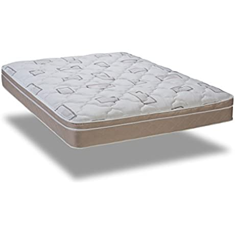 Wolf RSLP3 1010 9 Inch Endura Rest Pillow Top Inner Spring Mattress Twin