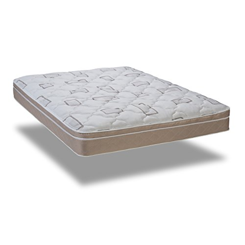 Wolf Slumber Express Pillow Top Ortho Back Aid 10-Inch Innerspring Mattress, Full, Bed in a Box, Made in the USA by WOLF