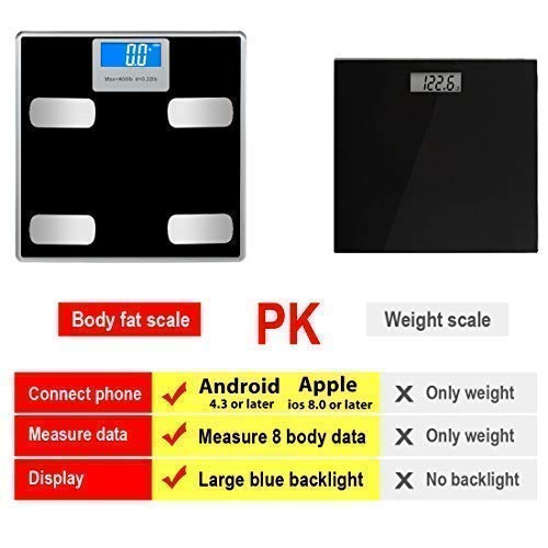 Weight Scale Bluetooth Body Fat Scales Digital Weight Smart Bathroom Scale with iOS &Android and APP Monitor Body Composition Weight, Body Fat, BMI, Water, Bone, Muscle and More 400lbs