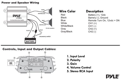 Amazon Com Pyle Marine Receiver Speaker Kit 2 Channel Amplifier W 6  Waterproof Poly Bag 3 5mm Jack Rca Adaptor For Mp3 Ipod Volume