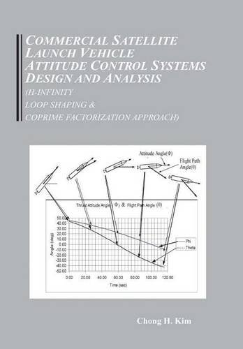 Commercial Satellite Launch Vehicle Attitude Control Systems Design and Analysis (H-infinity, Loop Shaping, and Coprime Approach)