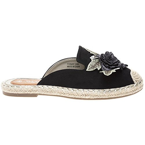 SOLESISTER Julia Shoes Black Black du7EGkiM
