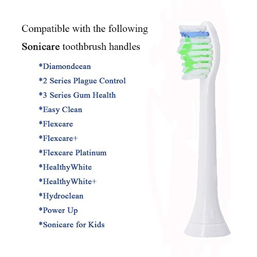 Sonicare Replacement Brush Heads For all Phillips Sonicare Electric Sonic Snap On Toothbrush Handles, DiamondClean,Gum Healthy HealthyWhite, FlexCare,EasyClean, Plaque Control, 4Pack by GUYWANG (Image #1)
