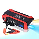 Portable Car Jump Starter Battery Pack 1000 Amp Peak 12V 12000mah Car Jump Starter Charger Booster Kit Box Case with USB Cable Tire Inflator Flashlight for Motorcycle Vehicles Trucks (Red)