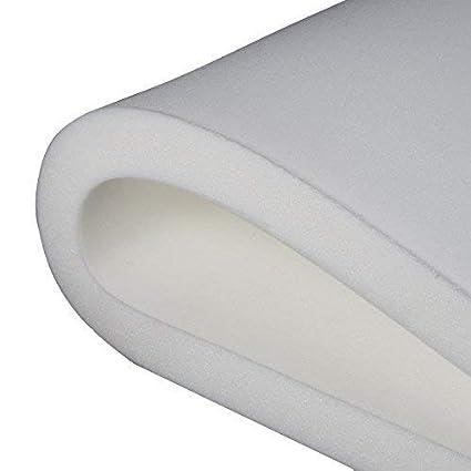 Todocama Plancha de Viscoelástica para Topper Cubrecolchón sin Funda, 80x180cm
