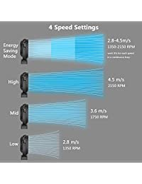 "10000mAh Batería recargable Funciona Clip en ventilador, 4 velocidades rápido aire circular ventilador USB, resistente abrazadera, portátil para camping al aire libre, carrito de golf o interior gimnasio, Treadmill Personal Office Desk   8"""