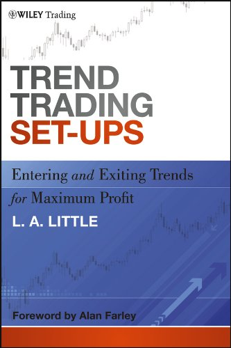 Trend Trading Set-Ups