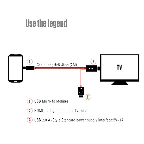 micro usb to hdmi wiring diagram   32 wiring diagram