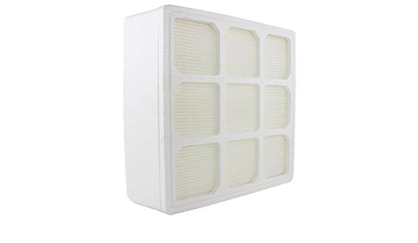 adgar para IQAir purificador filtro healthproplus250 150 100 ...