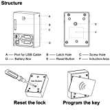 WOOCH RFID Locks for Cabinets Hidden DIY Lock