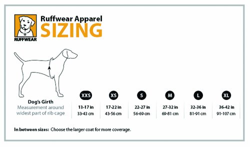 Image of RUFFWEAR - Cloud Chaser Breathable, Waterproof, Insulated Jacket for Dogs, Obsidian Black, XX-Small