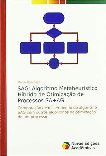 Livre en ligne pdf SAG: Algoritmo Metaheurístico Híbrido de Otimização de Processos SA+AG: Comparação de desempenho do algoritmo SAG com outros algoritmos na otimização de um processo
