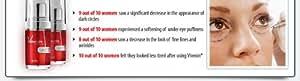 Vivexin Eye Gel ~ 1 Month Supply