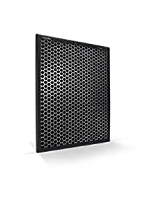 Philips Air Purifier Series 1000 Nanoprotect AC Filter, Black, FY1413/20