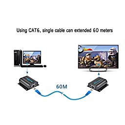 AGPtek LKV372A 60m/190ft 1080P HD HDMI Network Extender Over Single Cat6/6a/7 Ethernet Cable with IR Remote Control